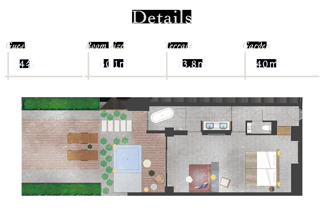 【Details】Guest:名|Room size:m|Terrace:m