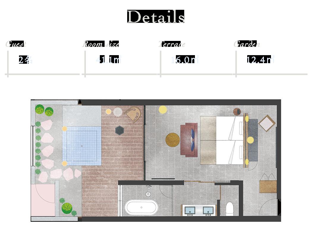 【Details】Guest:名 Room size:m Terrace:m